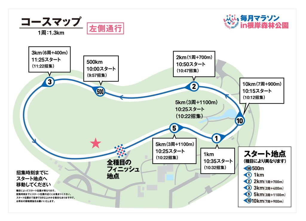 course_map_negishi