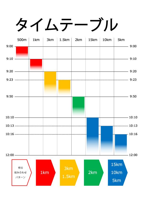 timetable_kazo_0917