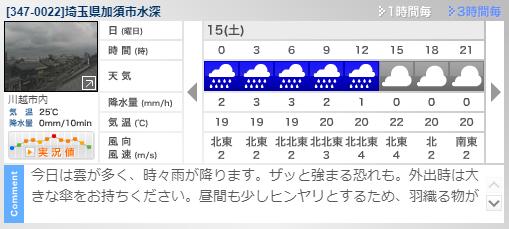 市 埼玉 天気 加須 県 の
